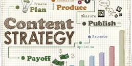 Content marketing efficiency
